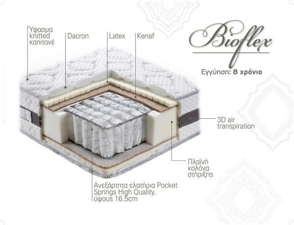 Στρώμα Bioflex Linea Strom Τομή Υλικά