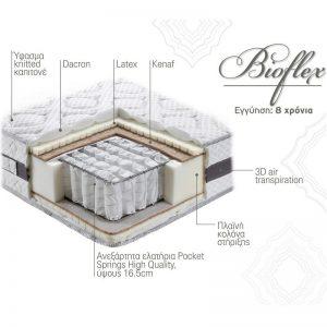 Στρώμα Bioflex Linea Strom Τομή
