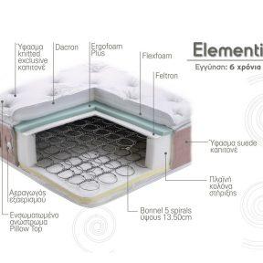 Στρώμα Elementi Linea Strom