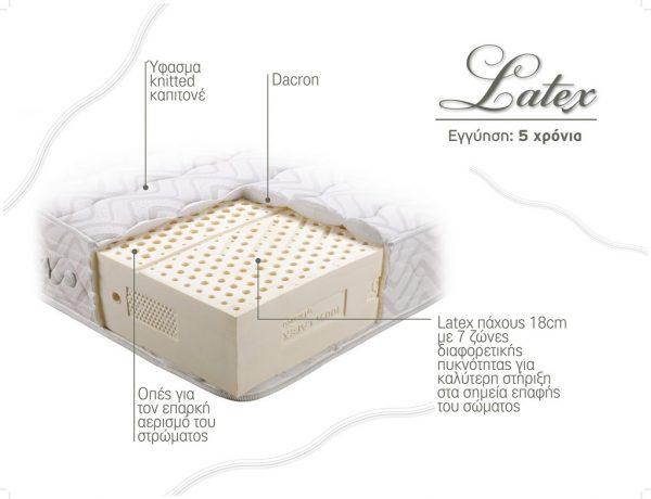 Στρώμα Latex Linea Strom Τομή Υλικά