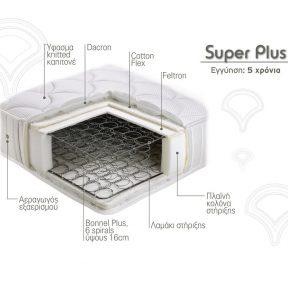 Στρώμα Super Plus Linea Strom Τομή Υλικά