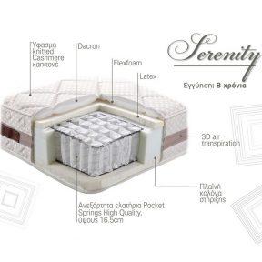 Στρώμα Serenity Linea Strom - Τομή