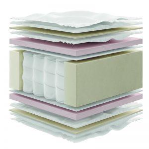stroma ideal pocket spring foam