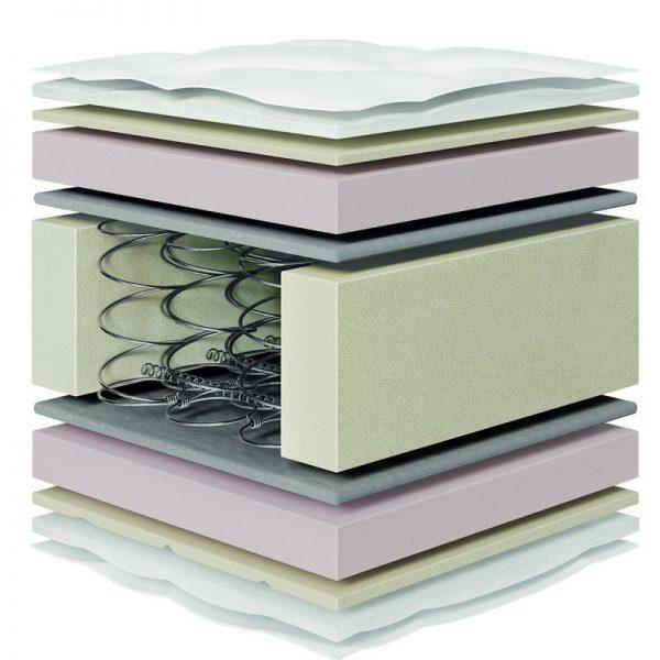 stroma fresh bonnell spring foam