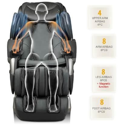 Polythrona Massage Life Care irest sla130s