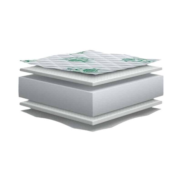 Στρώμα flexy latex foam