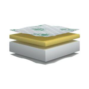 Στρώμα memo foam memory foam