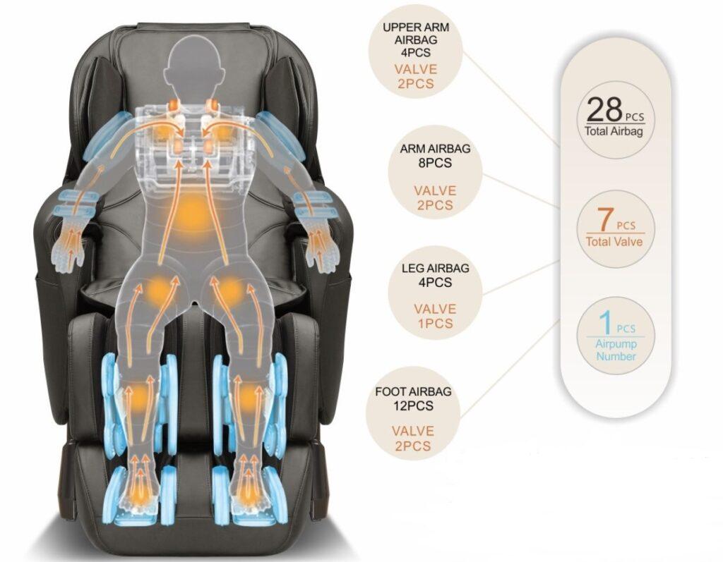 massage chair A380 iRest parts